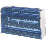 Блок распределительный EDB-415  4p, 3L+PE/N, 125A (15 выходов)