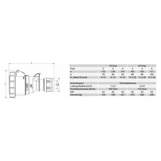 Розетка переносная 16А/400V/3P+N+E/IP67 - Фотография №2